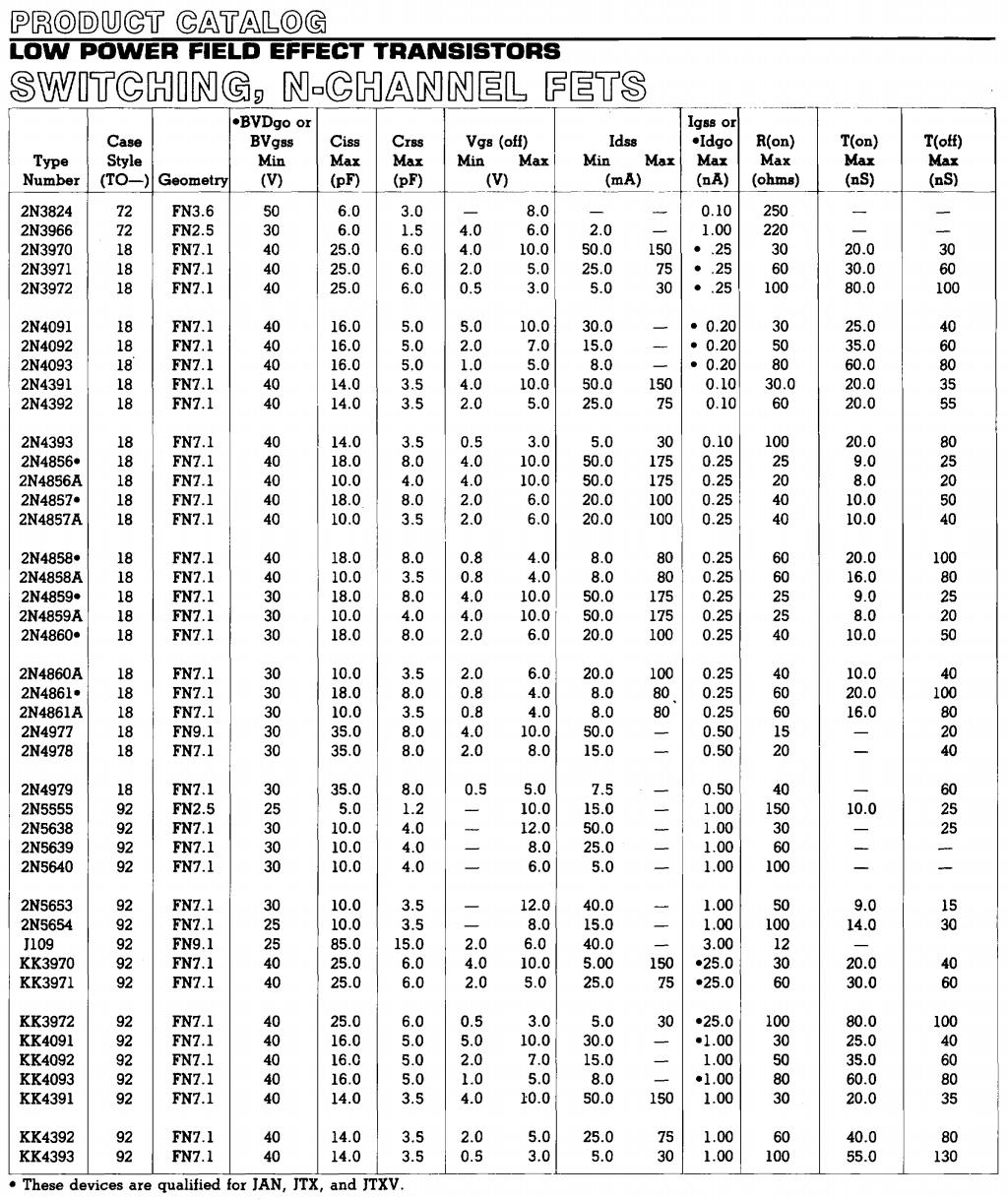 2N3966